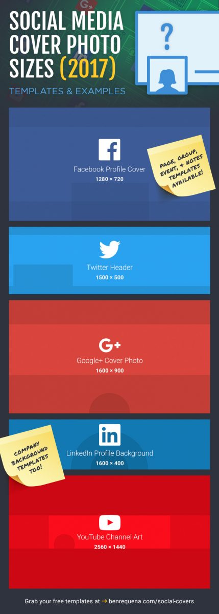 Social Covers 2017 Infographic